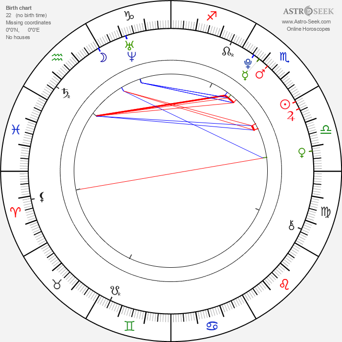 Denis Lacho - Astrology Natal Birth Chart