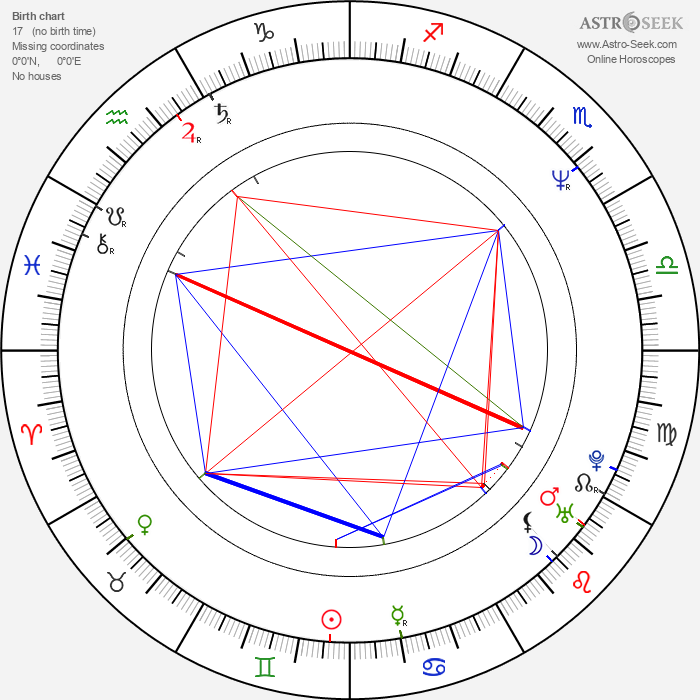 Denis Lavant - Astrology Natal Birth Chart