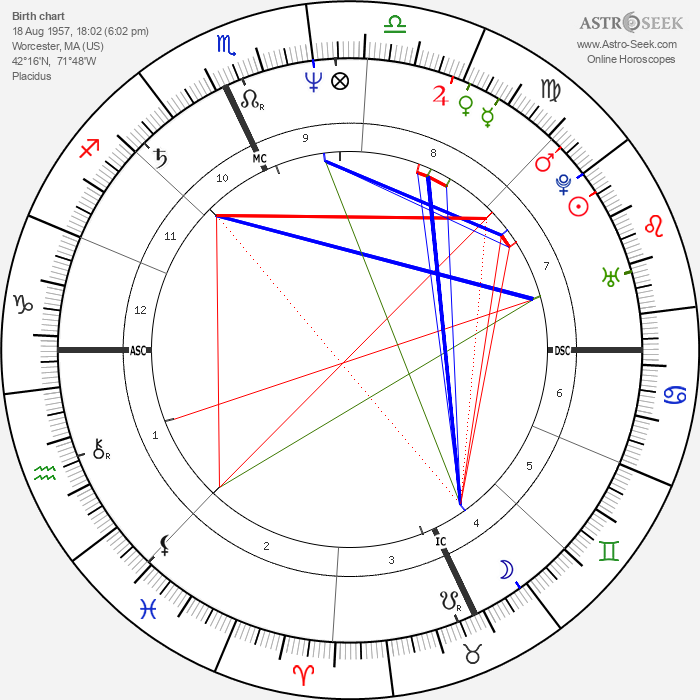 Denis Leary - Astrology Natal Birth Chart