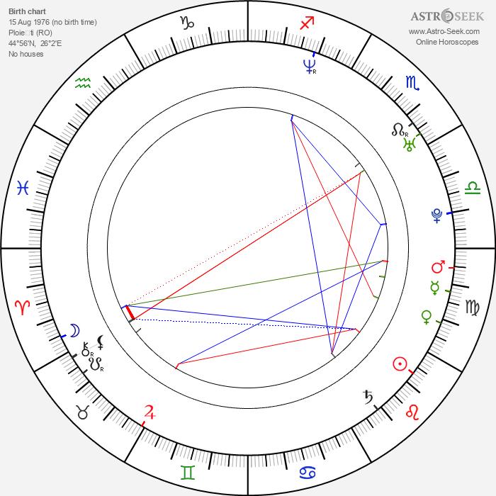 Denis Stefan - Astrology Natal Birth Chart