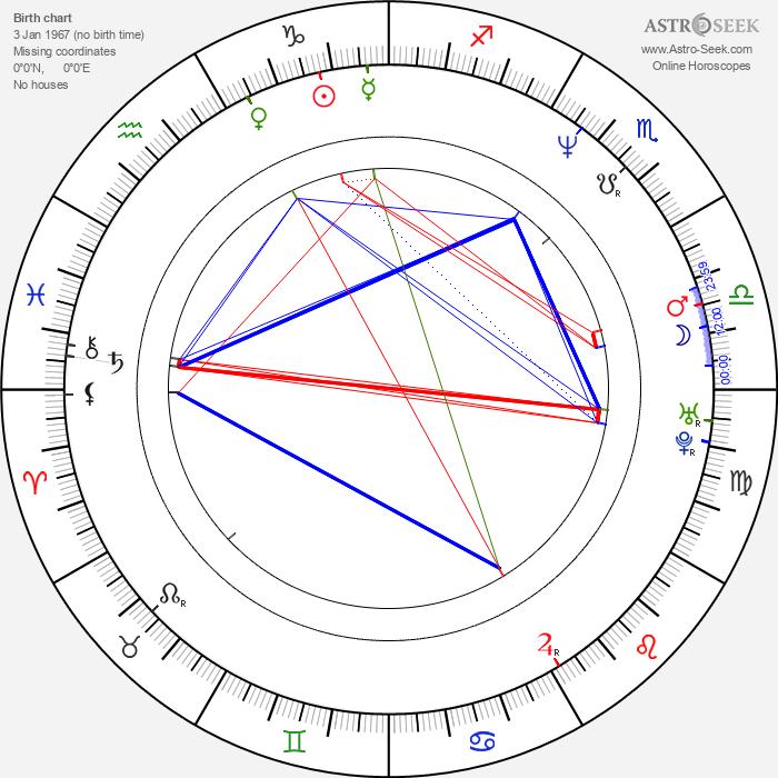 Denis Villeneuve - Astrology Natal Birth Chart