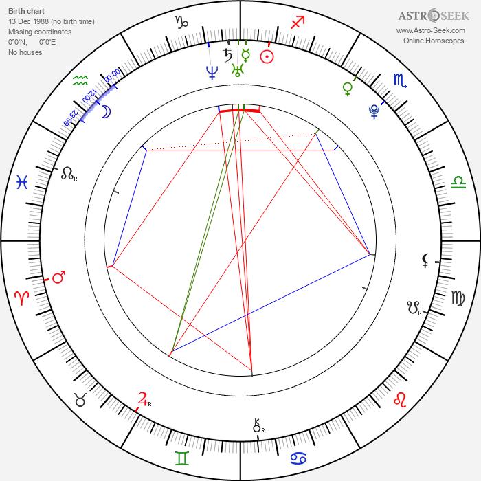 Denisa Barešová - Astrology Natal Birth Chart