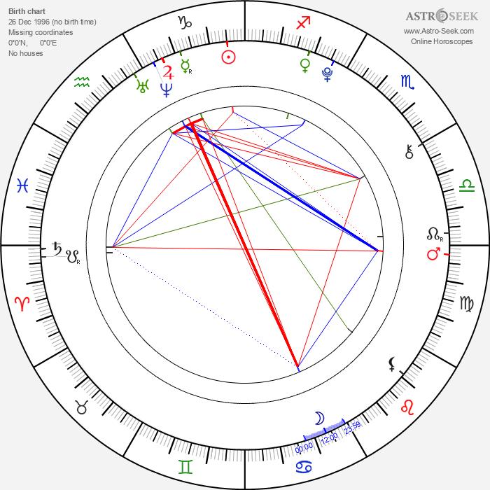 Denisa Marie Stuchlíková - Astrology Natal Birth Chart