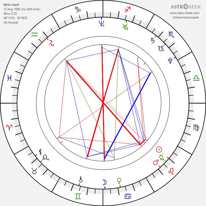 Denisa Osovska - Astrology Natal Birth Chart