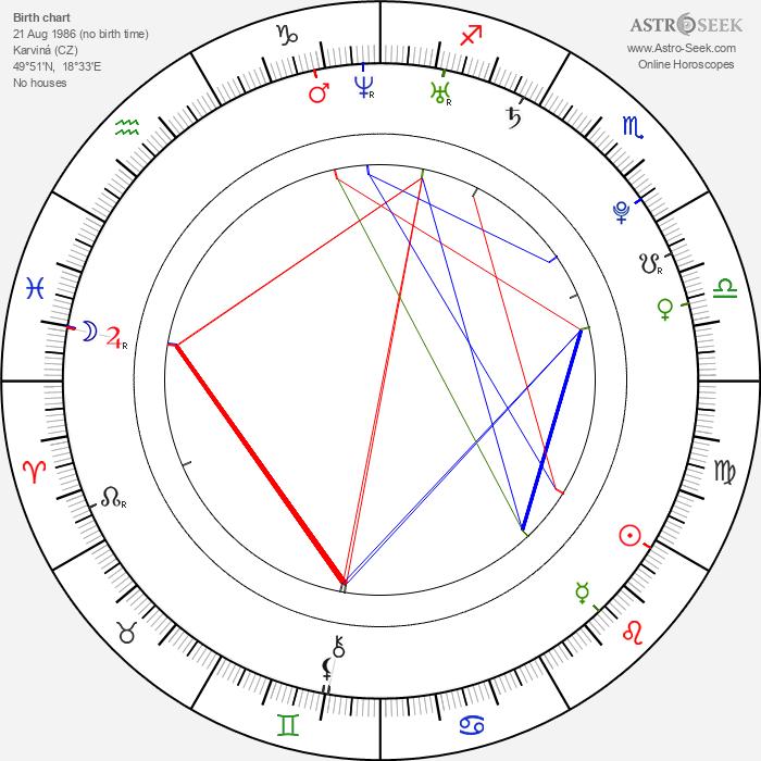 Denisa Ščerbová - Astrology Natal Birth Chart