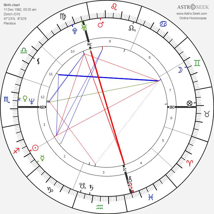 Denise Biellmann - Astrology Natal Birth Chart