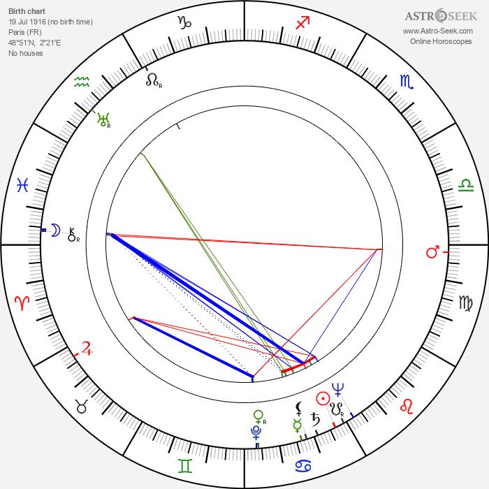 Denise Bosc - Astrology Natal Birth Chart