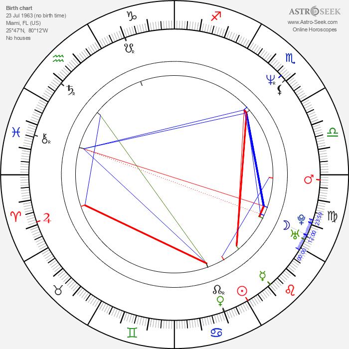 Denise Novell - Astrology Natal Birth Chart
