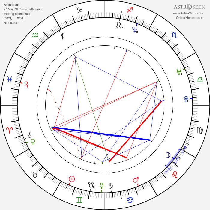 Denise Van Outen - Astrology Natal Birth Chart