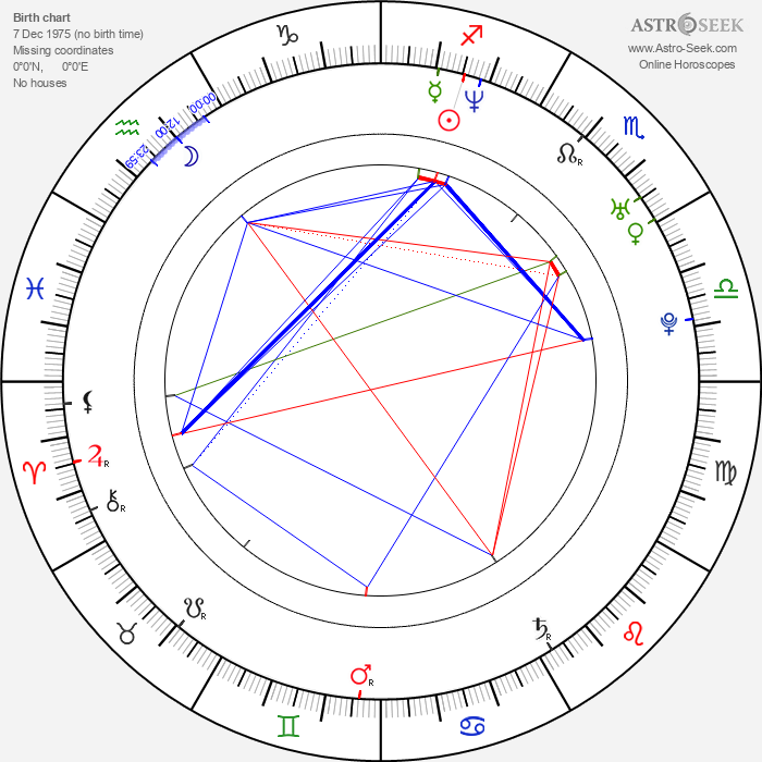Denise Zich - Astrology Natal Birth Chart