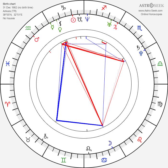 Deniz Çakir - Astrology Natal Birth Chart