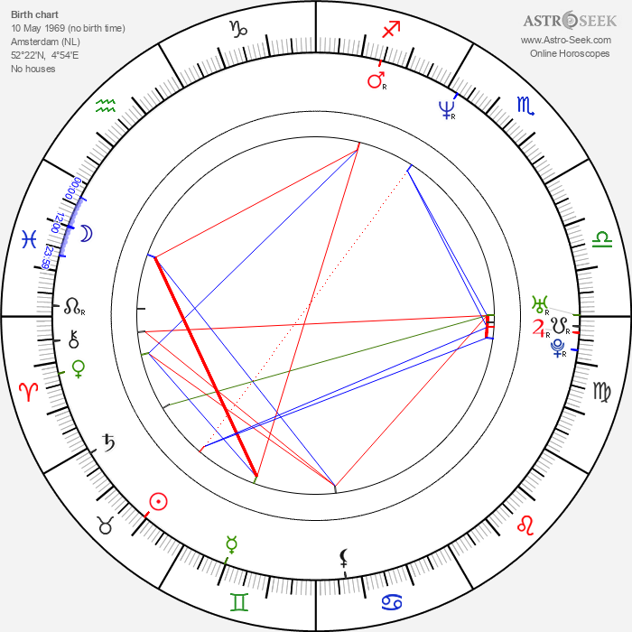Dennis Bergkamp - Astrology Natal Birth Chart