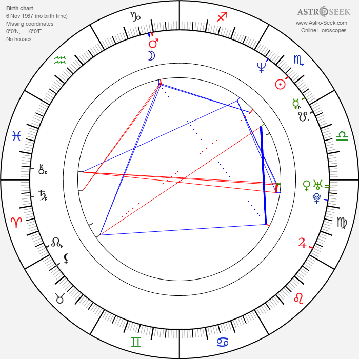 Dennis Brown - Astrology Natal Birth Chart