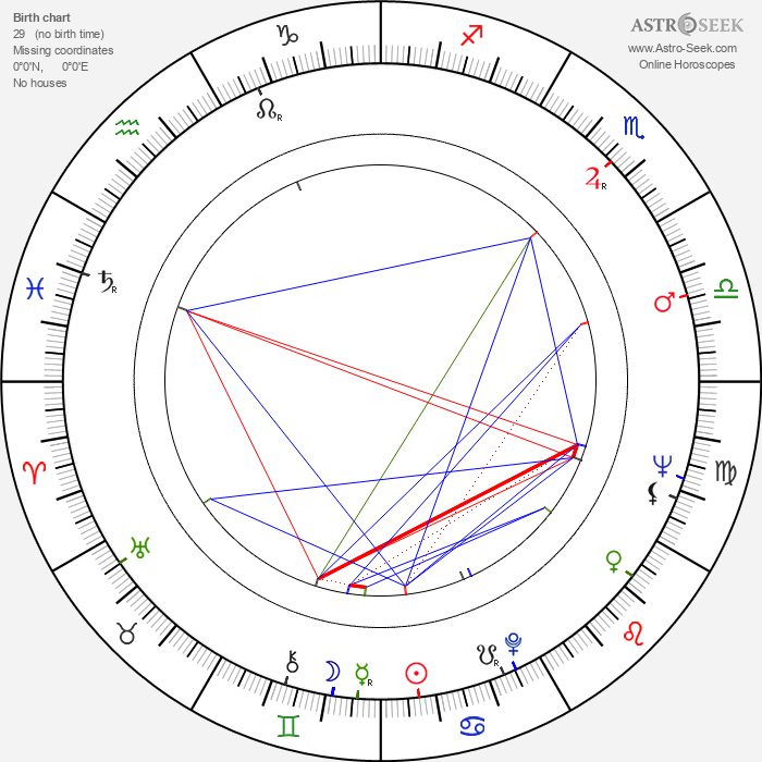 Dennis Crompton - Astrology Natal Birth Chart