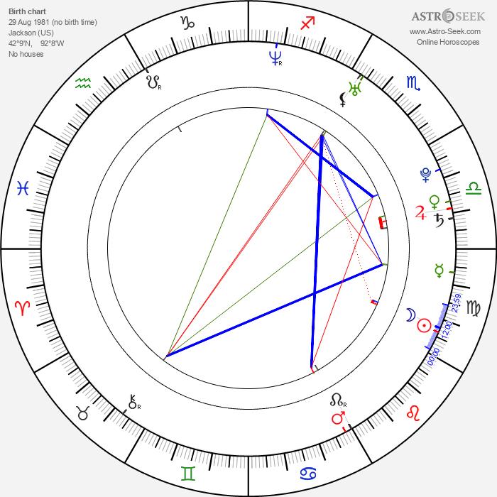 Dennis Oh - Astrology Natal Birth Chart