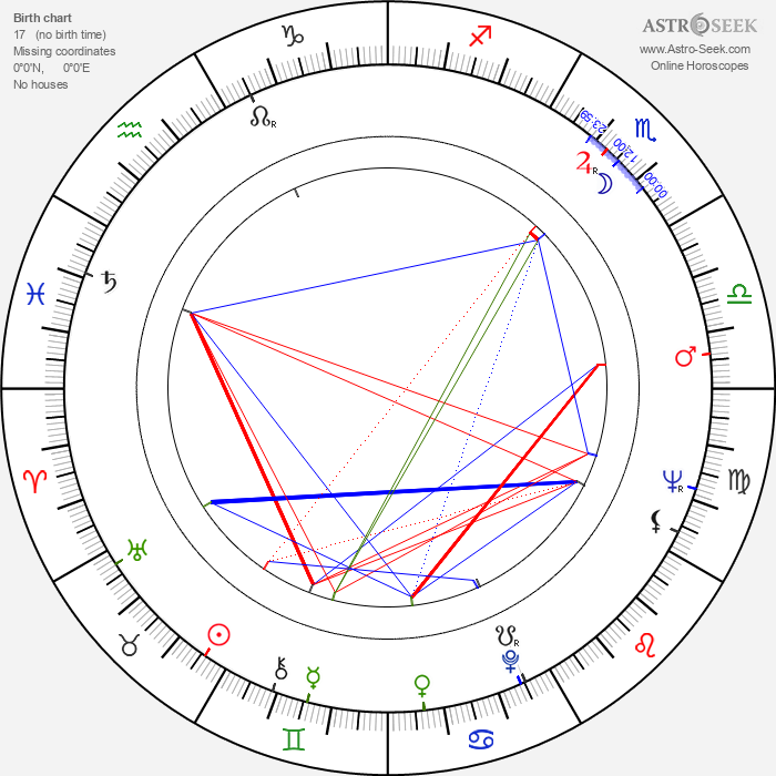 Dennis Potter - Astrology Natal Birth Chart