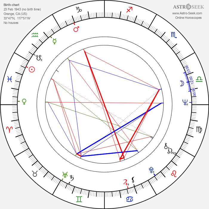 Dennis Redfield - Astrology Natal Birth Chart