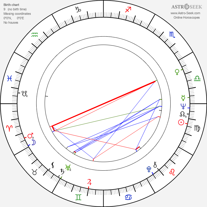 Dennis Ritchie - Astrology Natal Birth Chart