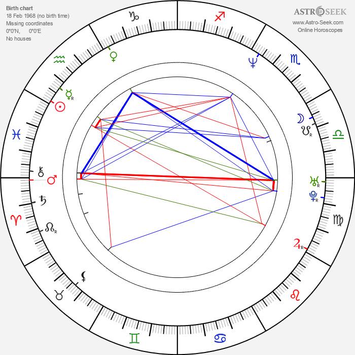 Dennis Satin - Astrology Natal Birth Chart
