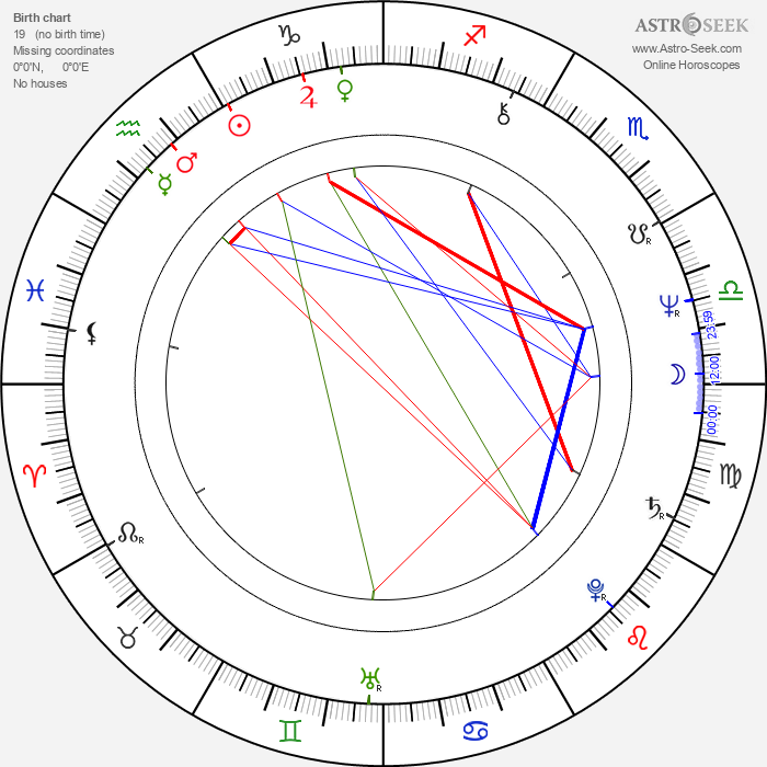 Dennis Taylor - Astrology Natal Birth Chart