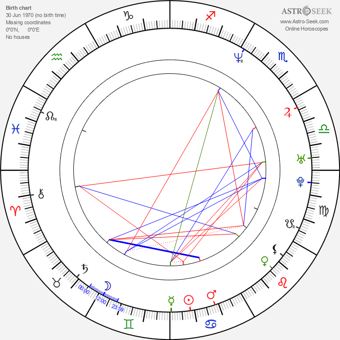 Derek Haas - Astrology Natal Birth Chart