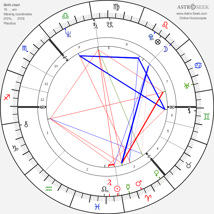 Derek Longmuir - Astrology Natal Birth Chart