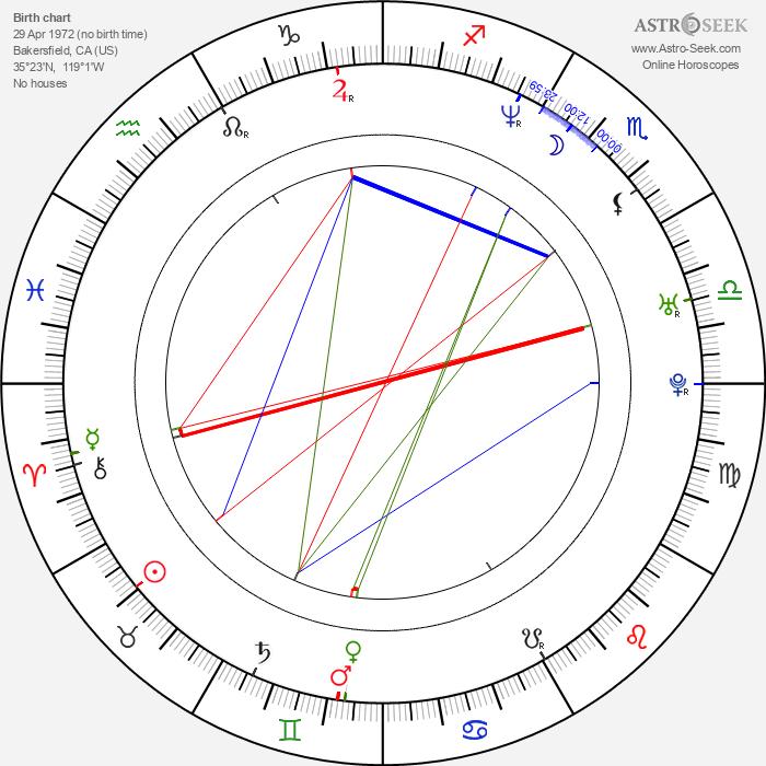 Derek Mears - Astrology Natal Birth Chart