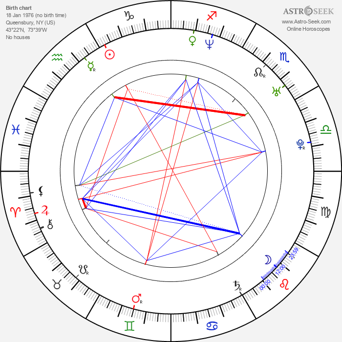Derek Richardson - Astrology Natal Birth Chart