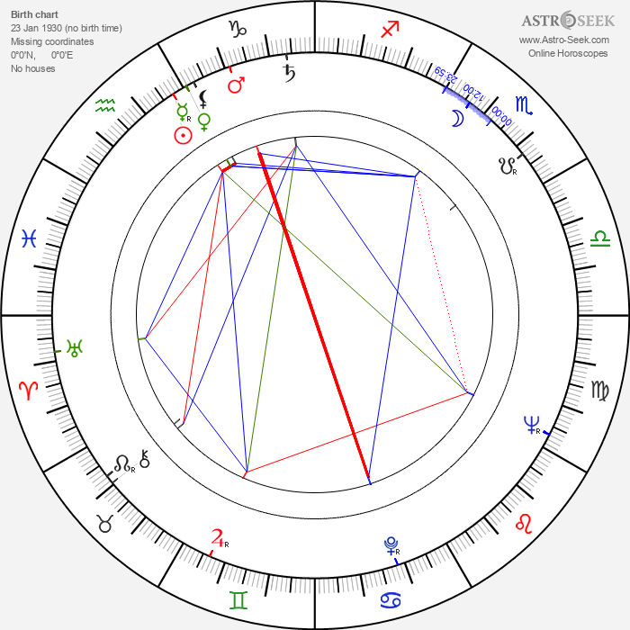 Derek Walcott - Astrology Natal Birth Chart