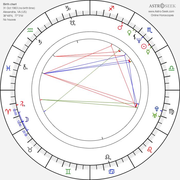 Dermot Mulroney - Astrology Natal Birth Chart