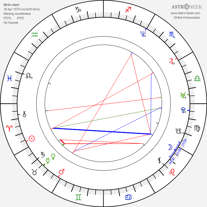 Dero Goi - Astrology Natal Birth Chart