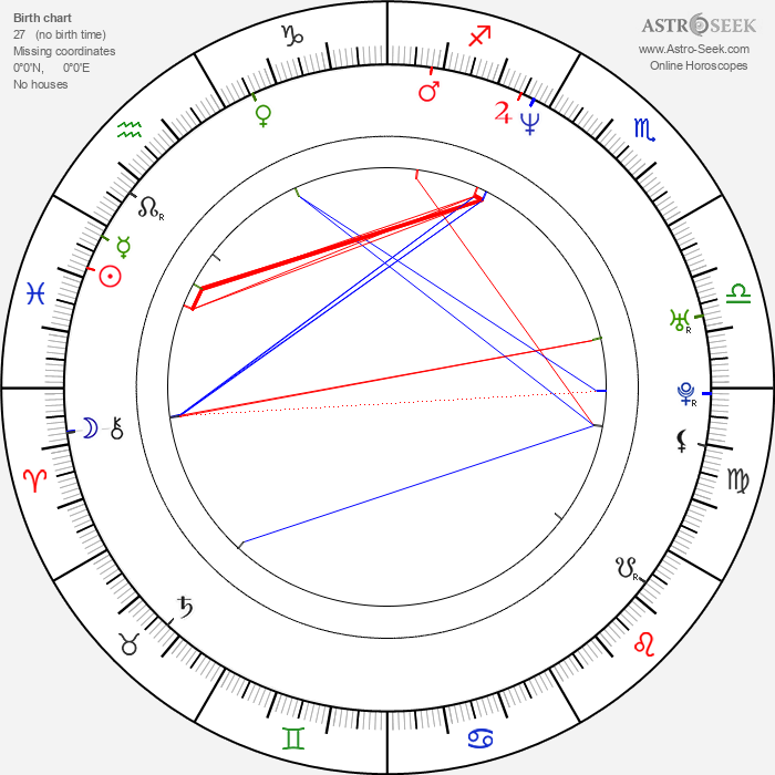 Derren Brown - Astrology Natal Birth Chart