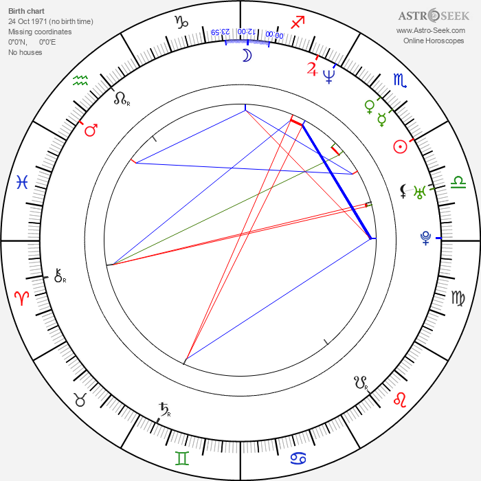 Dervla Kirwan - Astrology Natal Birth Chart