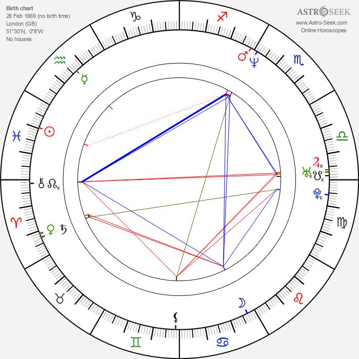 Des Brady - Astrology Natal Birth Chart