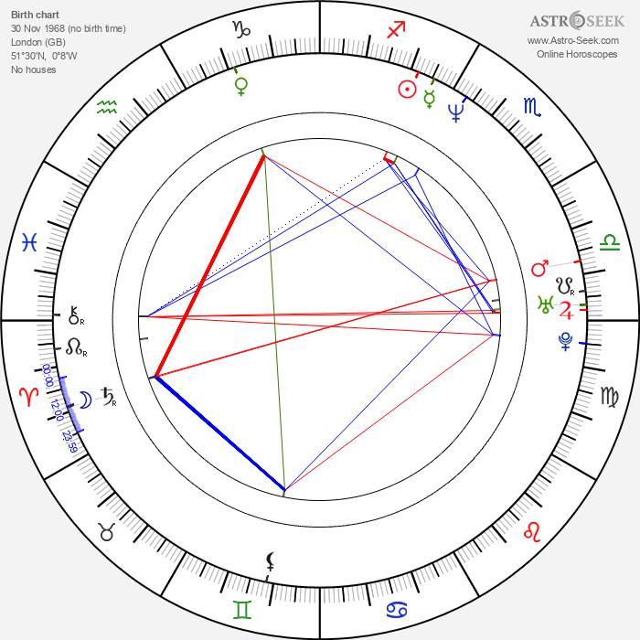 Des'Ree - Astrology Natal Birth Chart