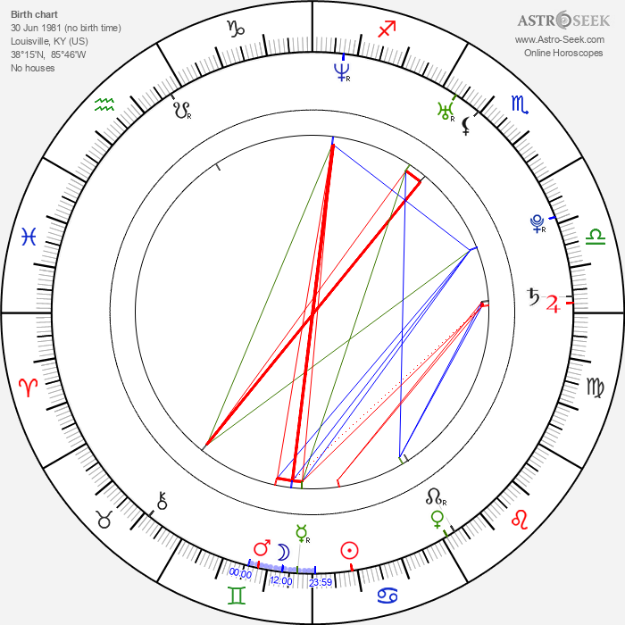 Desi Lydic - Astrology Natal Birth Chart