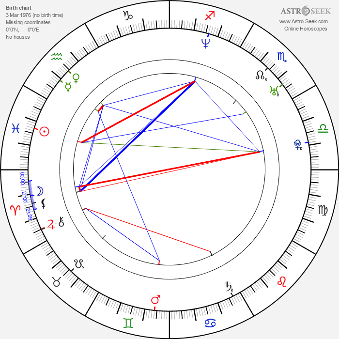 Desi Slava - Astrology Natal Birth Chart