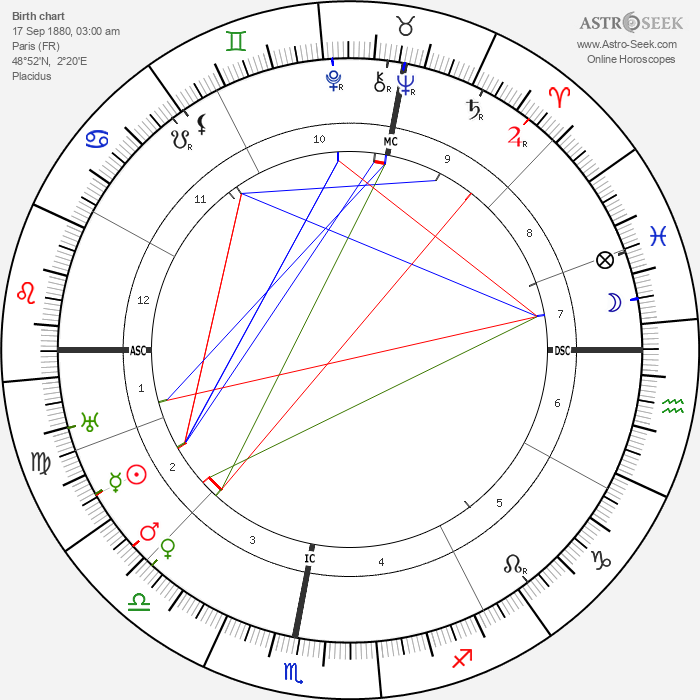 Desire-Emile Inghelbrecht - Astrology Natal Birth Chart