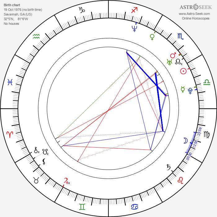 Desmond Harrington - Astrology Natal Birth Chart