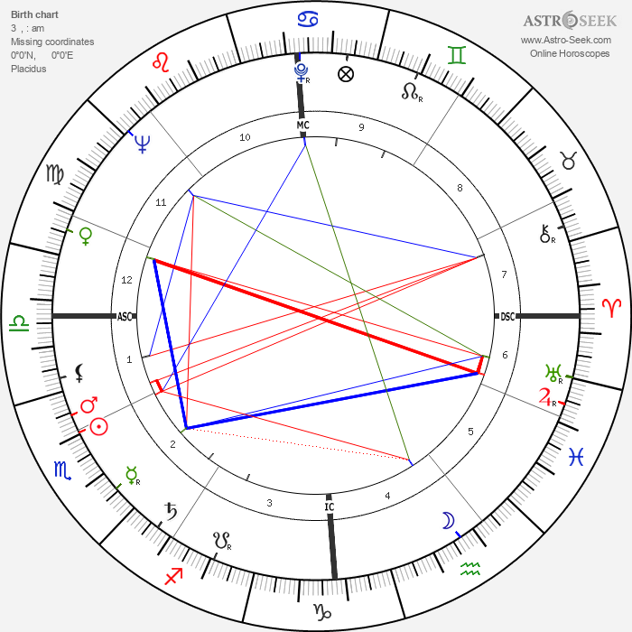 Desmond King-Hele - Astrology Natal Birth Chart