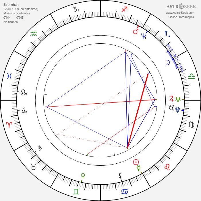 Despina Vandi - Astrology Natal Birth Chart