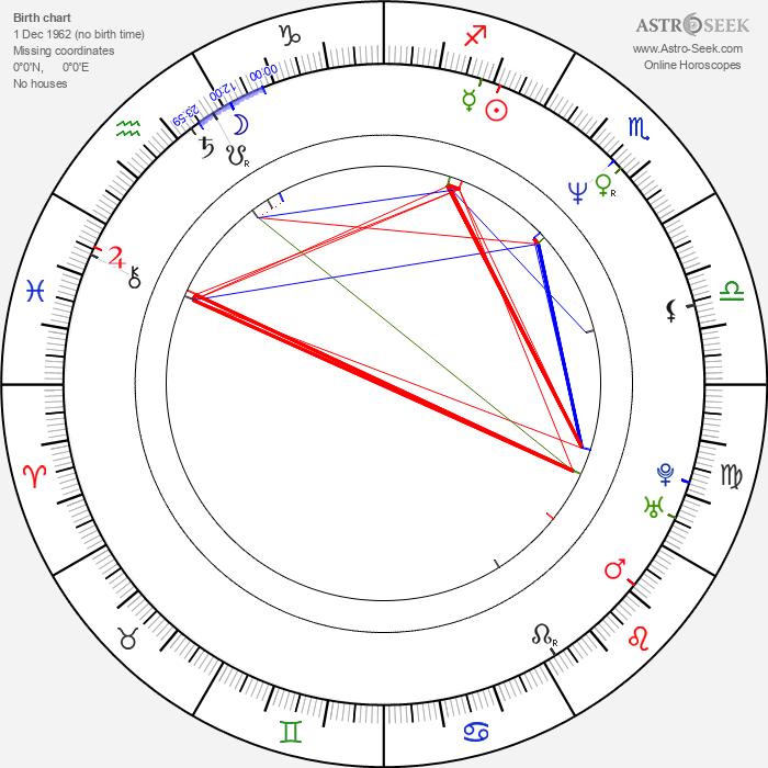 Detlev Buck - Astrology Natal Birth Chart