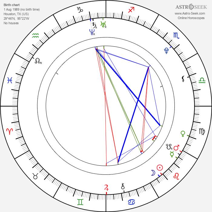 Devanny Pinn - Astrology Natal Birth Chart