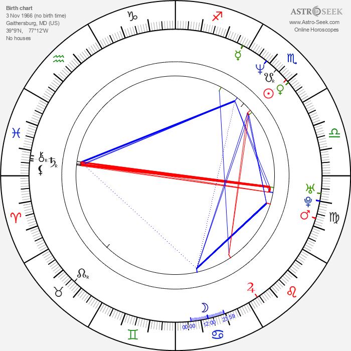 Devika Parikh - Astrology Natal Birth Chart