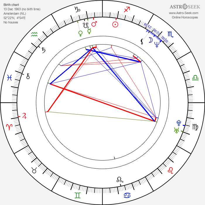 Devika Strooker - Astrology Natal Birth Chart