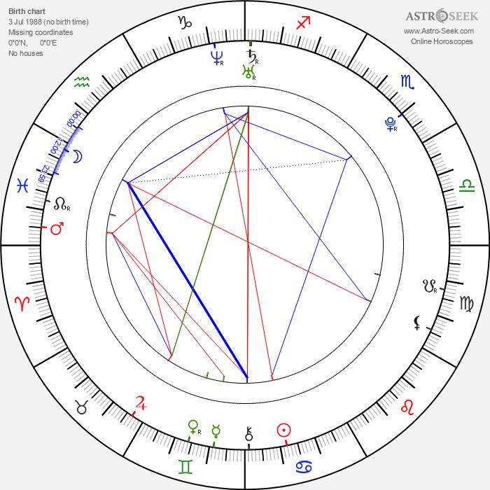 Devin Leigh - Astrology Natal Birth Chart