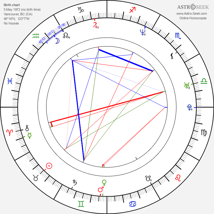 Devin Townsend - Astrology Natal Birth Chart