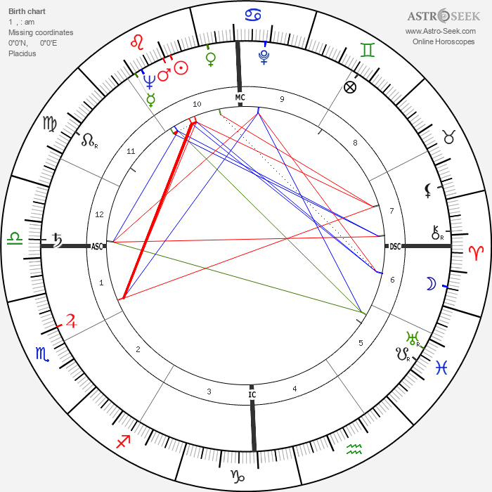 Devol Brett - Astrology Natal Birth Chart