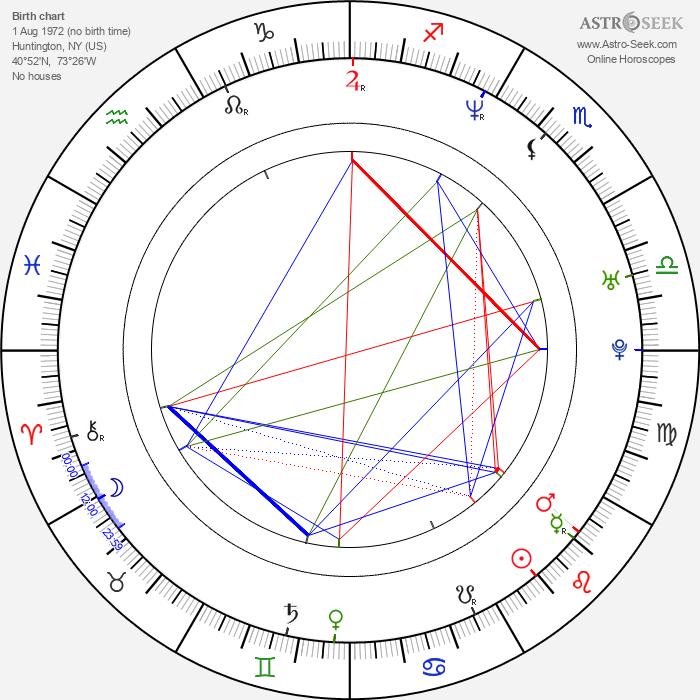 Devon Hughes - Astrology Natal Birth Chart