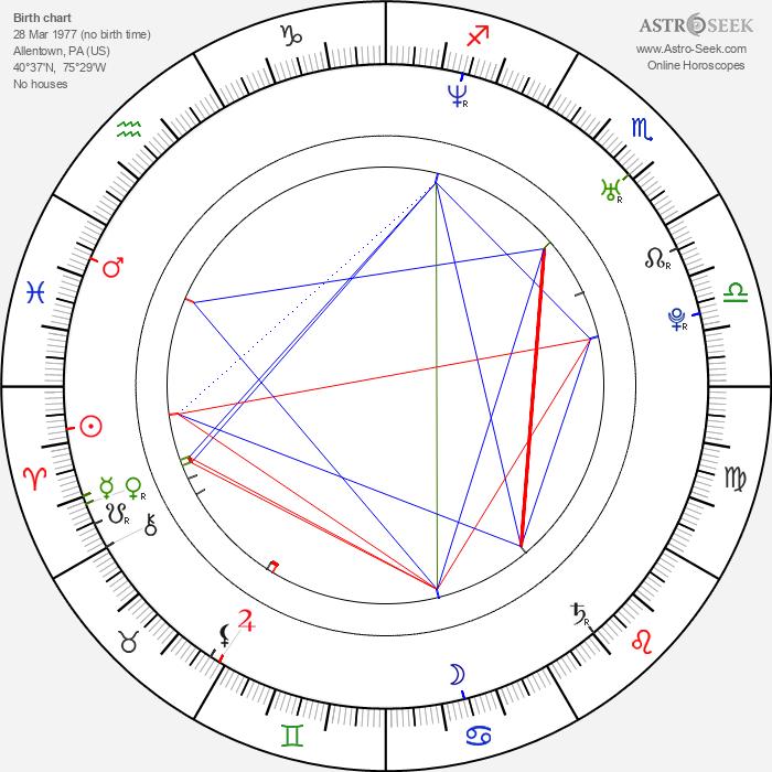 Devon - Astrology Natal Birth Chart